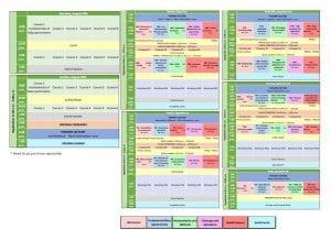 IMSC 2020 - Program