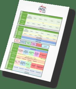 IMSC2020-program